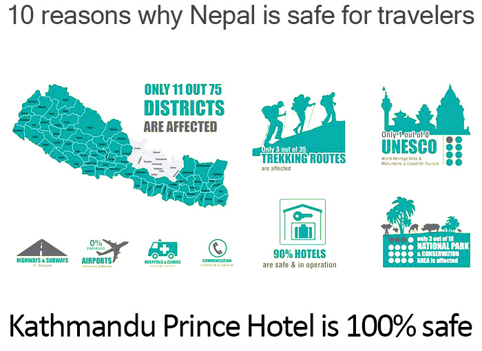 Nepal is safe for travelers | Kathmandu Prince Hotel is absolutely safe after earthquake